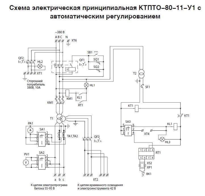 ktpto_80_sxema