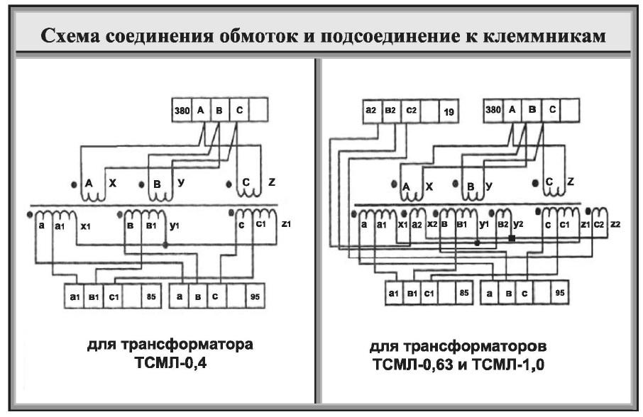 ТСМЛ_схема